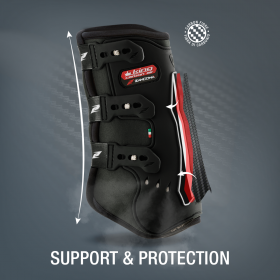 Support and Protection